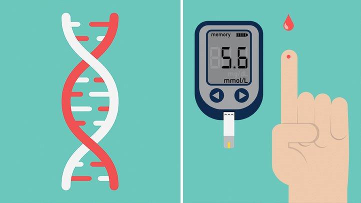Diabeters - Przeciwwskazania i skutki uboczne