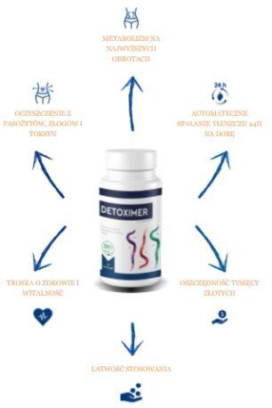 Detoximer-Efekty Detoximer - jak stosować? Dawkowanie i instrukcja